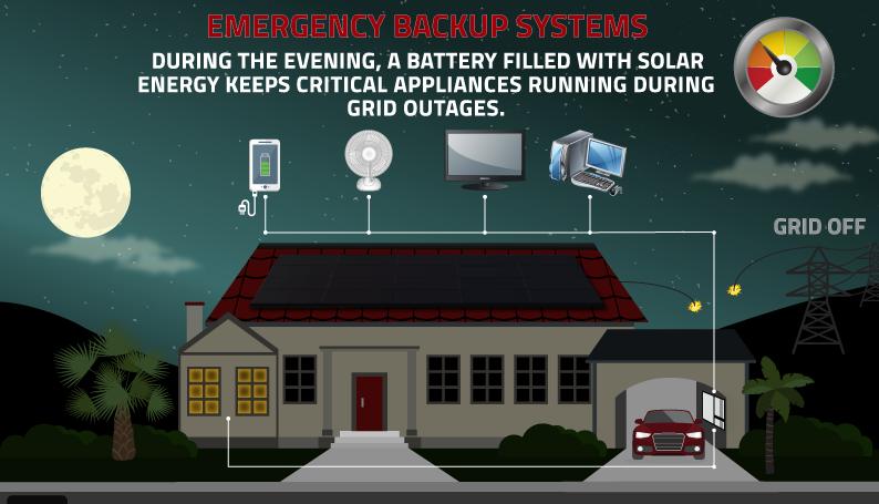 battery-emergency-backup
